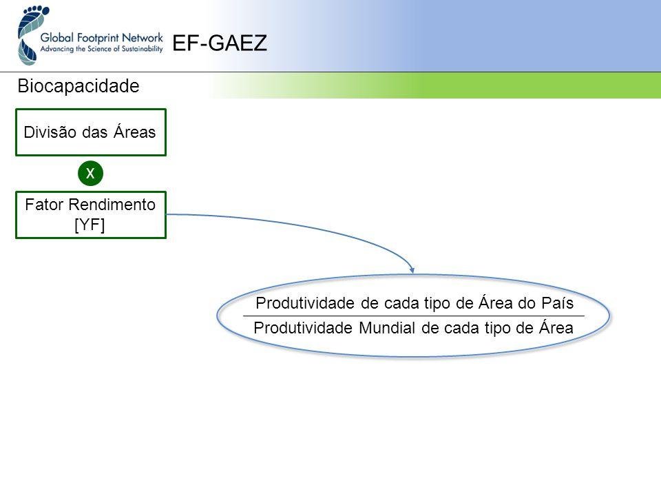 EF-GAEZ Biocapacidade Divisão das Áreas X Fator Rendimento [YF]
